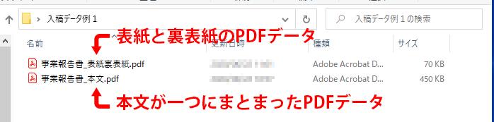 表紙と裏表紙のPDFデータ。本文が一つにまとまったPDFデータ。